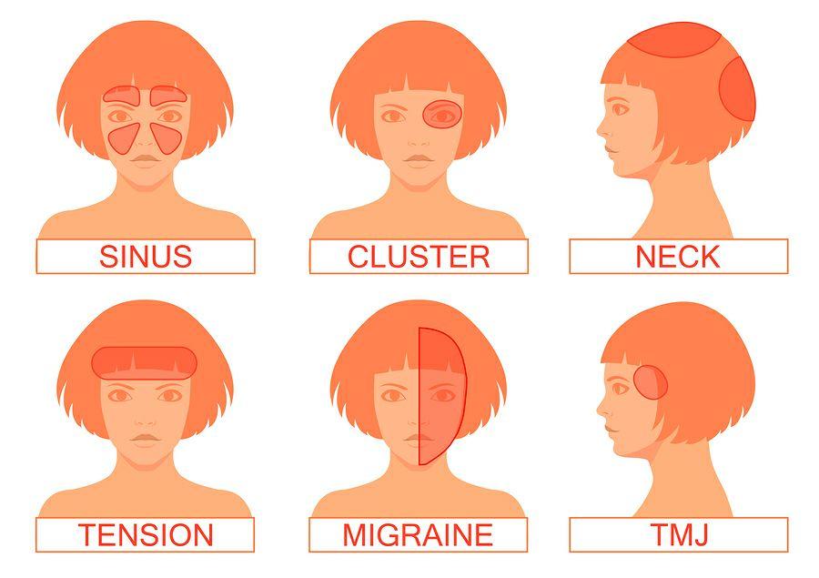 6 видов головной боли: диагностика и лечение | Московский центр МРТ